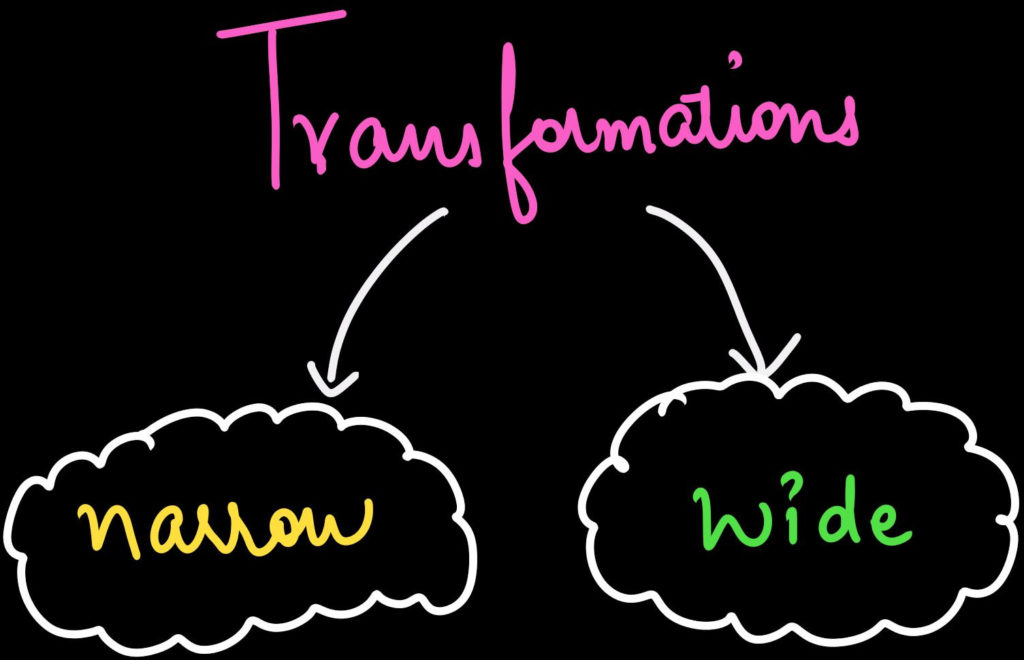 Types of transformations in Spark